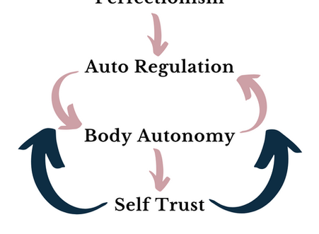 4 steps to build self trust