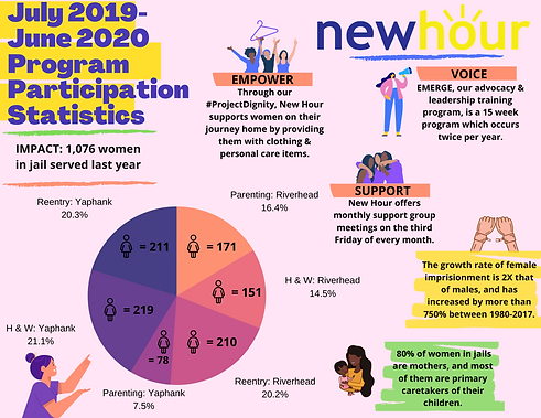 New Hour Infographic PNG.png