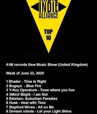 A1M  New Music Radio Show Commences Top 10 Weekly chart for Radio Indie Alliance Network