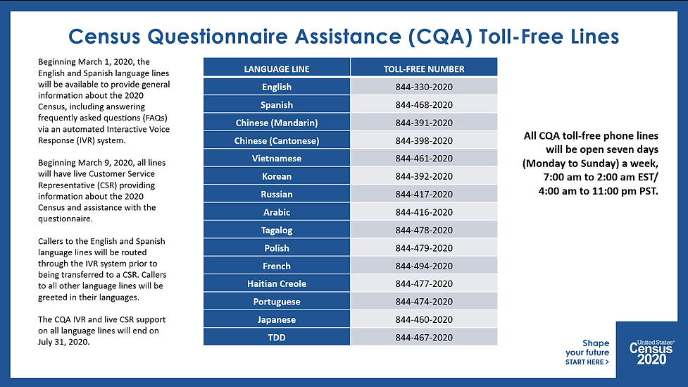 Census Phone Assistance.png