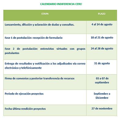 calendario i-cero 2020.PNG