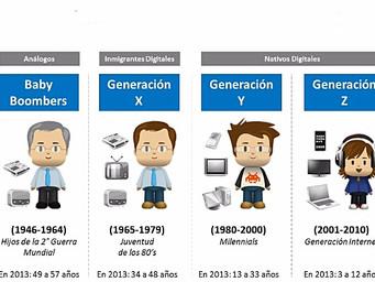 ¿A què Generaciòn perteneces?