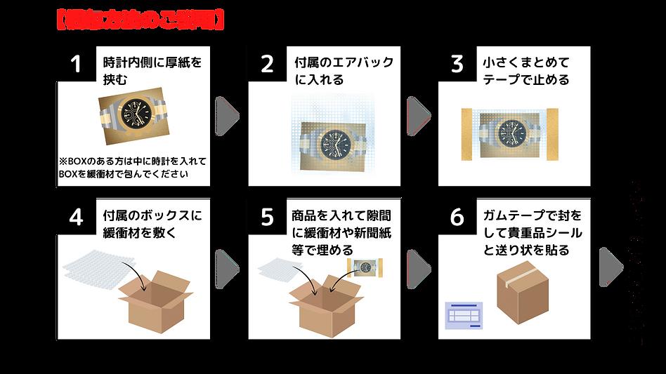 【梱包方法のご説明】.png