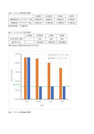 試験結果報告書(合同会社STH様)_page-0004.jpg