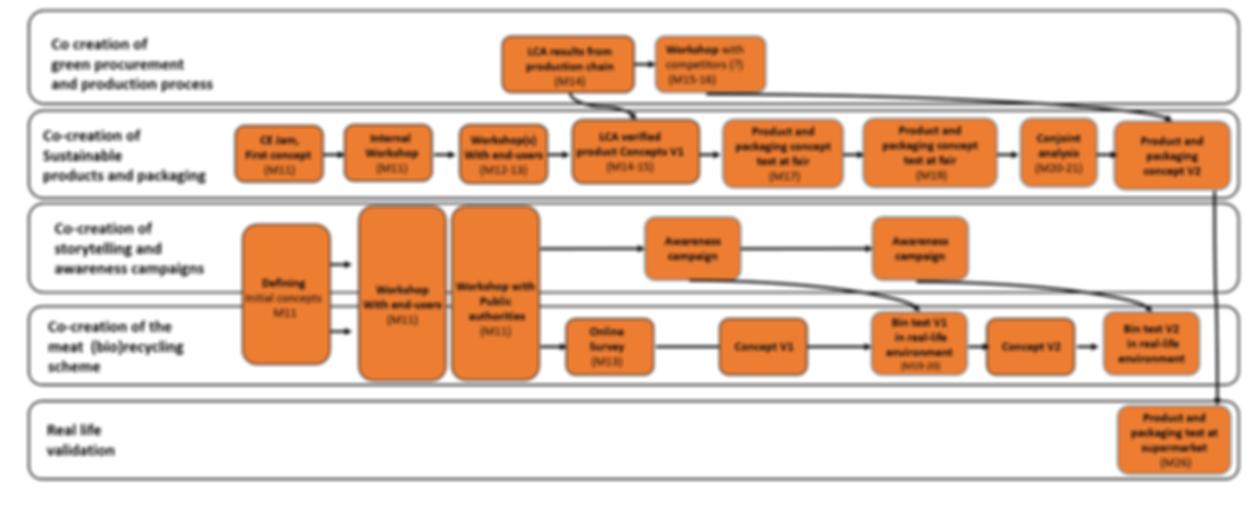 4_2019_DEMO4_ALIA_LL process illustratio
