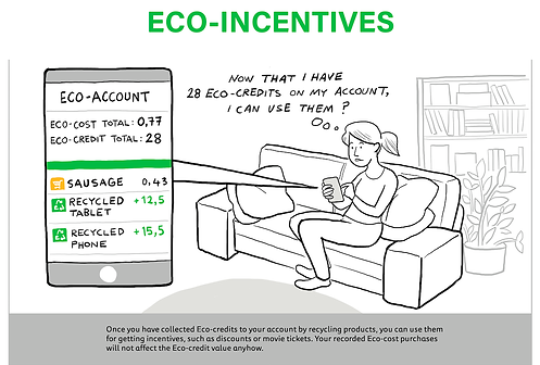 eco-incentives.png
