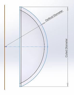 Dome-Port.jpg