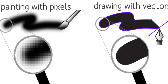 Screen Printing Design