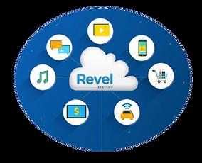 RevelAPI.png