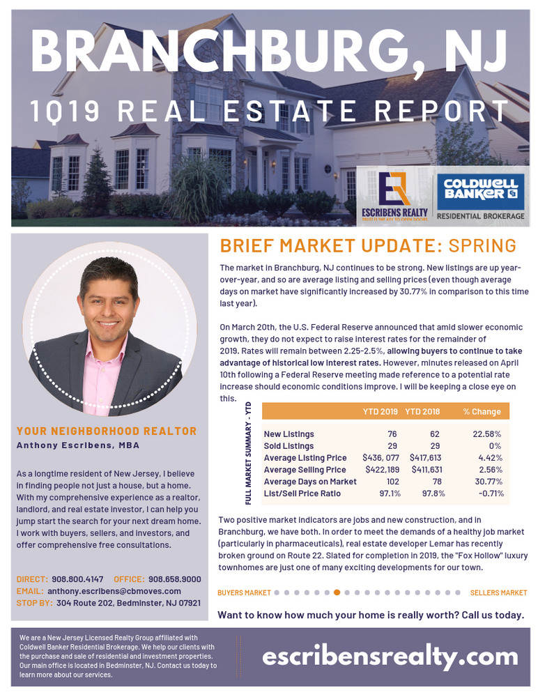 1q19 Branchburg Nj Real Estate Report