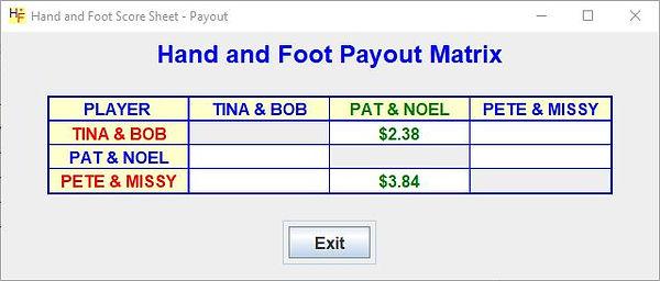 H & F Payout Matrix Teams.JPG