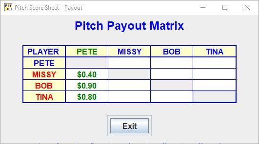 Pitch Payout Matrix.JPG