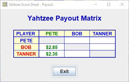 Yahtzee Payout Matrix.JPG