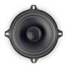 ADCX511 – 1000 Series