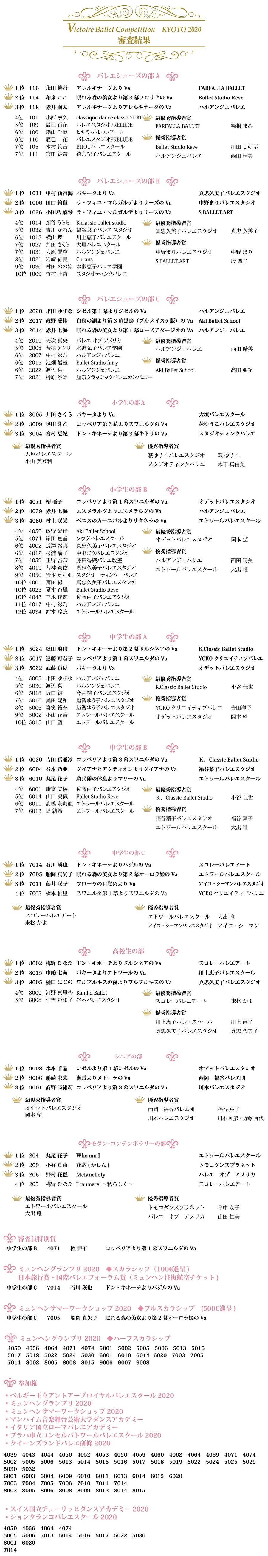 【Vコン京都2020】審査結果-min.jpg