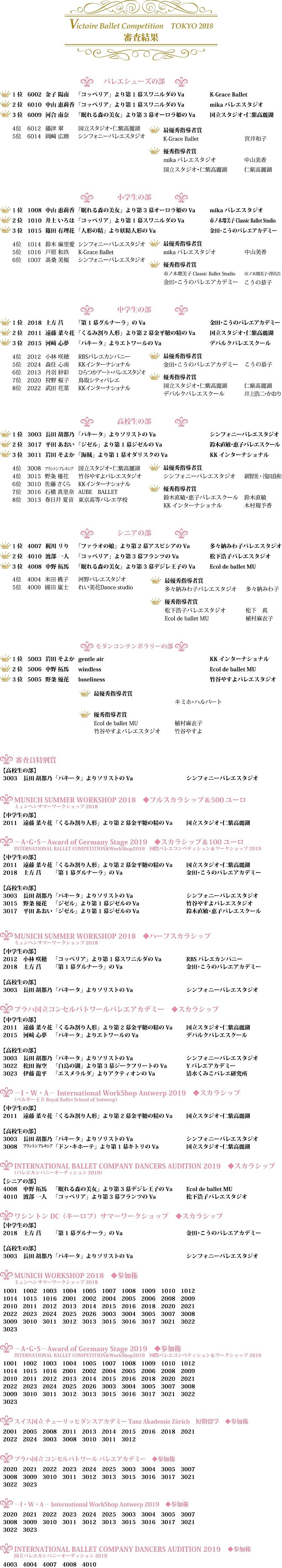 【Vコン東京2018】審査結果-min.jpg