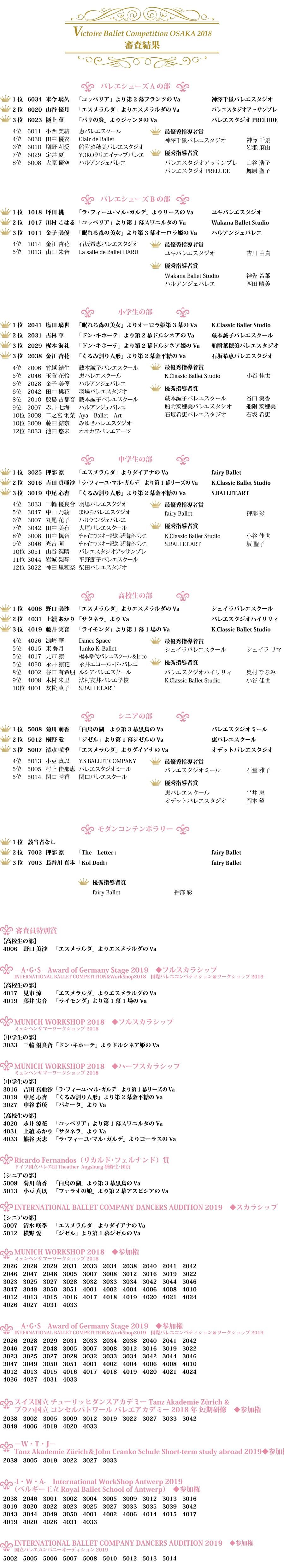 【Vコン大阪2018】審査結果-min.jpg