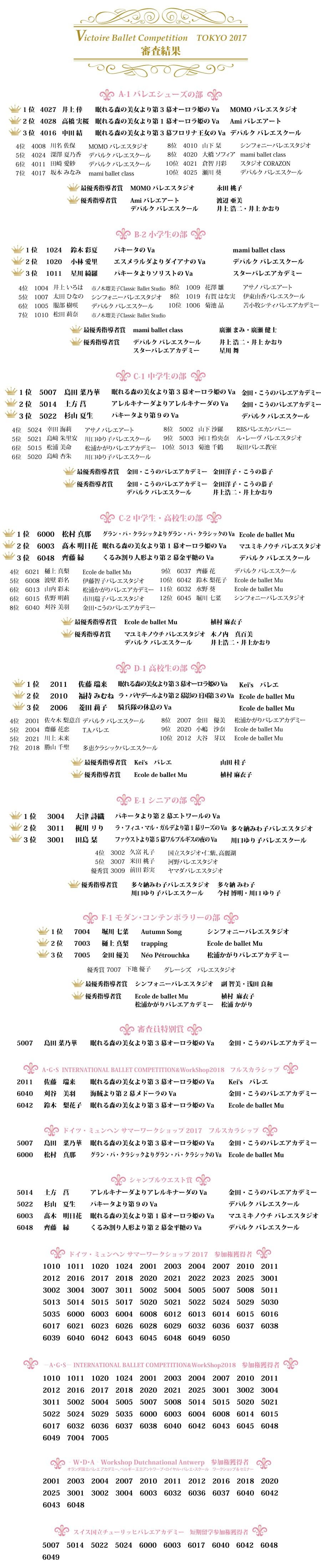 【Vコン東京2017】審査結果-min.jpg