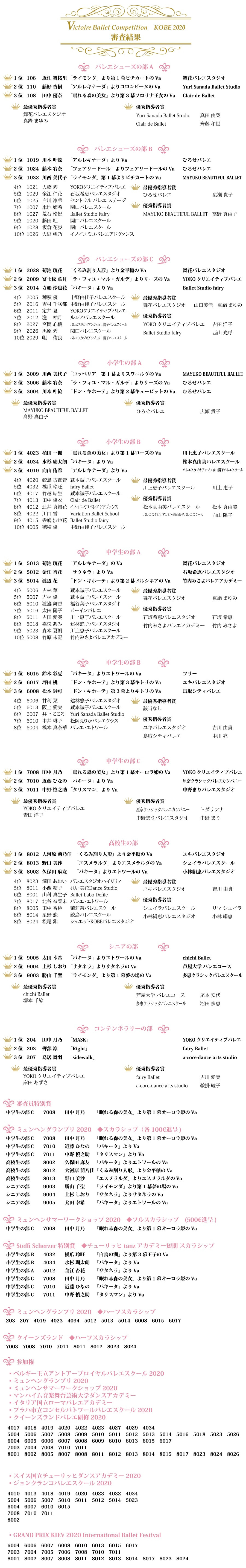 【Vコン神戸2020】審査結果-min.jpg