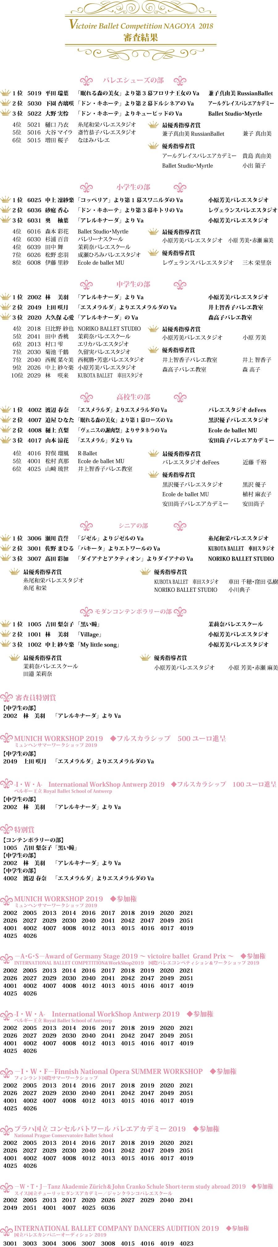 【Vコン名古屋2018】審査結果-min.jpg