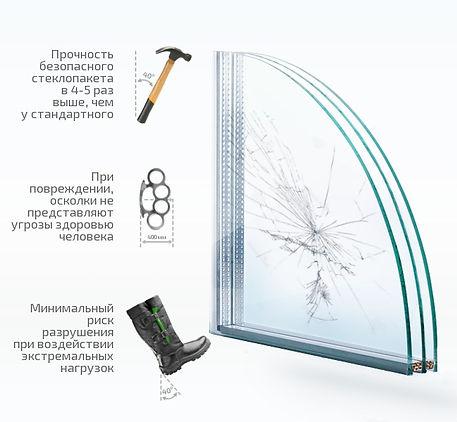 Ударостойкие стеклопакеты