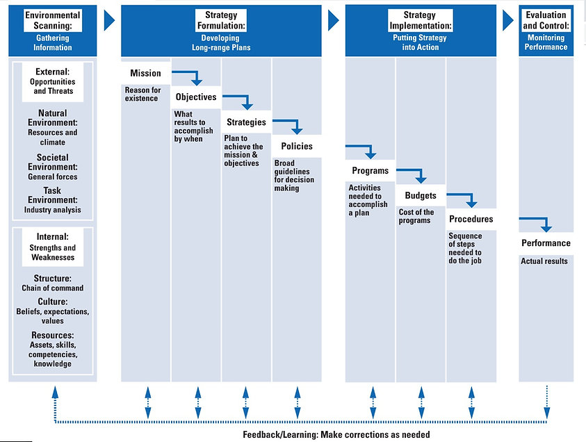 organization chart.jpg