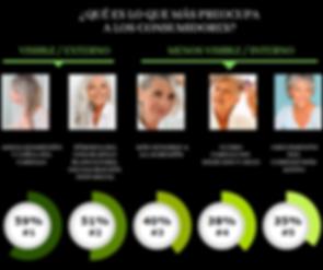 Tendencia N° 1 consumidor 2019 Agnósticos respecto a la edad