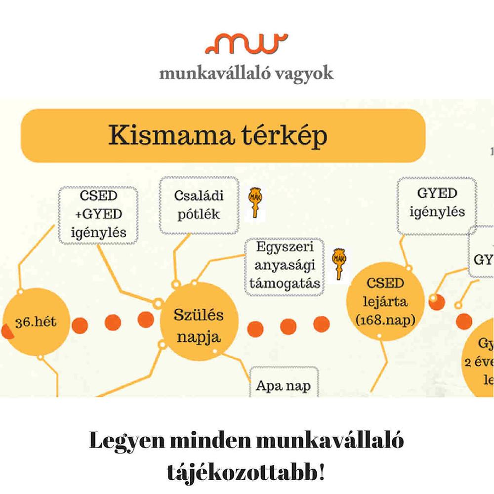 Kismama-térkép 2017