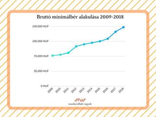 Ellátások összehasonlítás 2009-2018