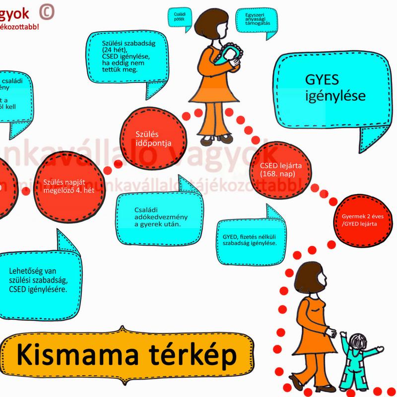 Kismama-térkép 2015