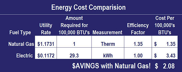 EnergyCosts042021.jpg
