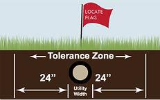 Tolerance Zone.jpg