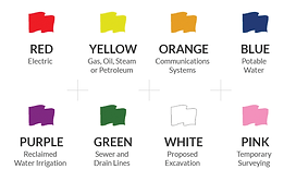 Utility marker flag identification colors