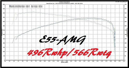 Mercedes Benz 55K AMG ECU Tuning Package