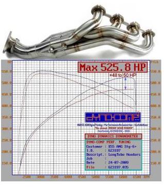 MBH 55K AMG Long Tube Headers