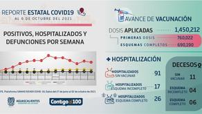 AGUASCALIENTES VS COVID-19