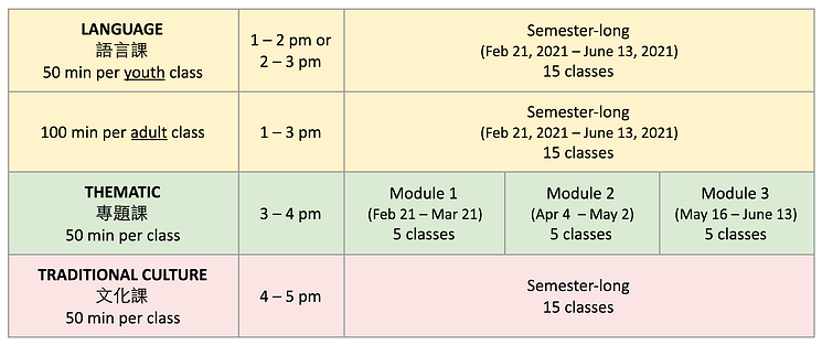 CSSJ Spring 2021 Course Offerings.png