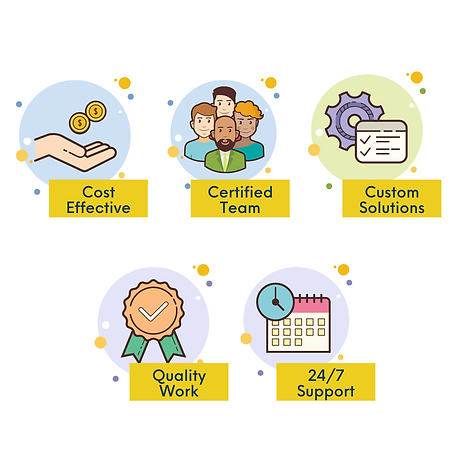 Salesforce-Managed-Services-Benefits.png