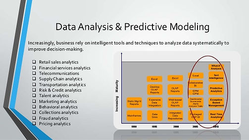 introduction-to-predictive-modeling.jpg
