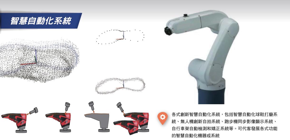 robot arm3