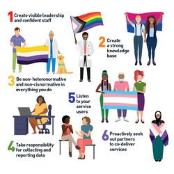 MHN LGBTQ+ Recommend s ish3