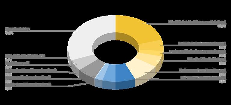 Shareholders_2020-09-17.png