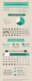 deloitte-info-graphic-v2.jpg