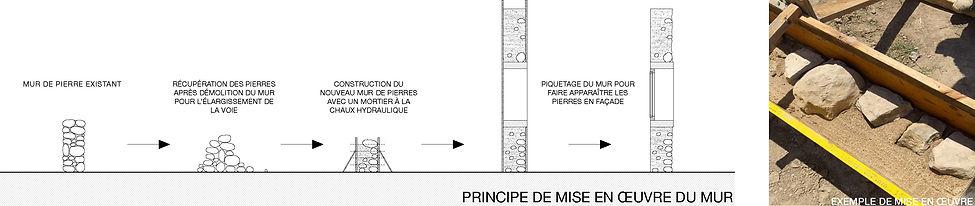 ESPACE CULTUREL CORBARA-CONCOURS-DTL MUR
