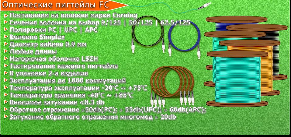 Пигтейлы FC все виды.png