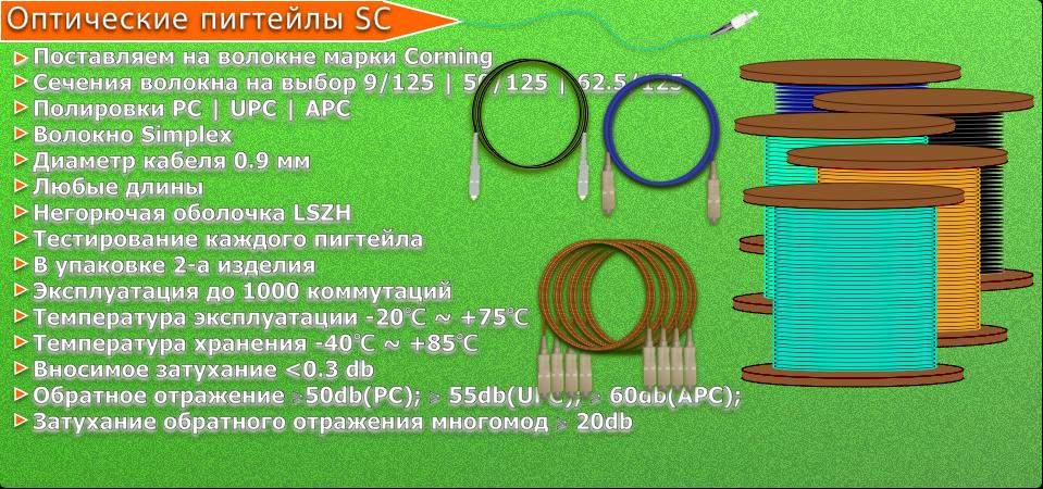Пигтейлы SC все виды .png