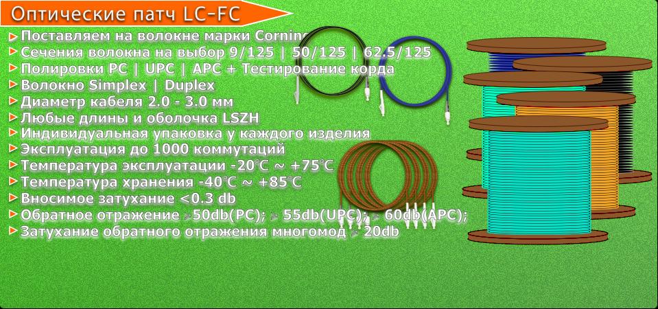Патч корды LC-FC .png
