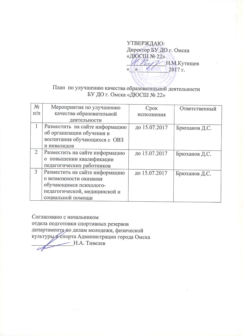 "БУ ДО г.Омска ""ДЮСШ №22"""