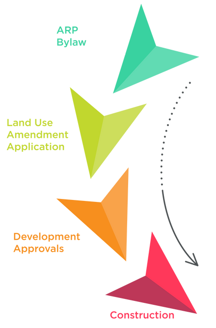 Diagram for process-01.png
