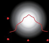 uneven curve.png